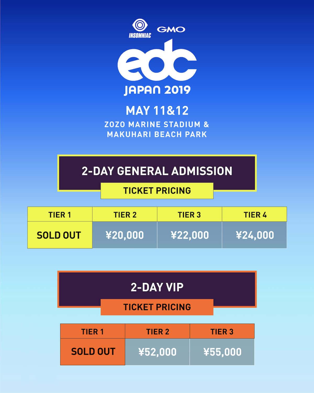 <EDC JAPAN 2019>ヒップホップ、ハウス、テクノを巻き込みネクストステージへ!いまチケットを買いたい理由 music_edc_pickup13-1200x1500