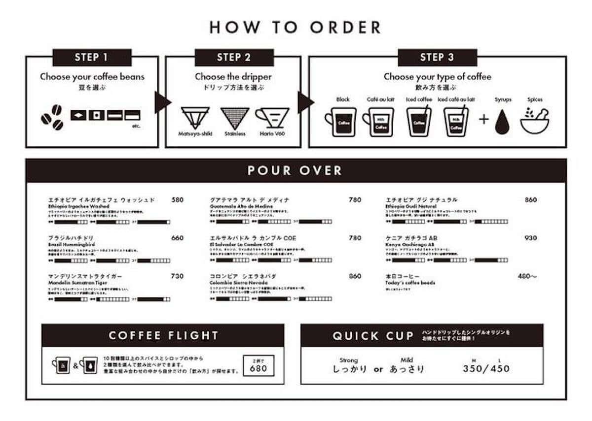 定額制コーヒー店『coffee mafia』第3号店が東京・銀座にオープン gourmet190122_coffeemafia_02-1200x855
