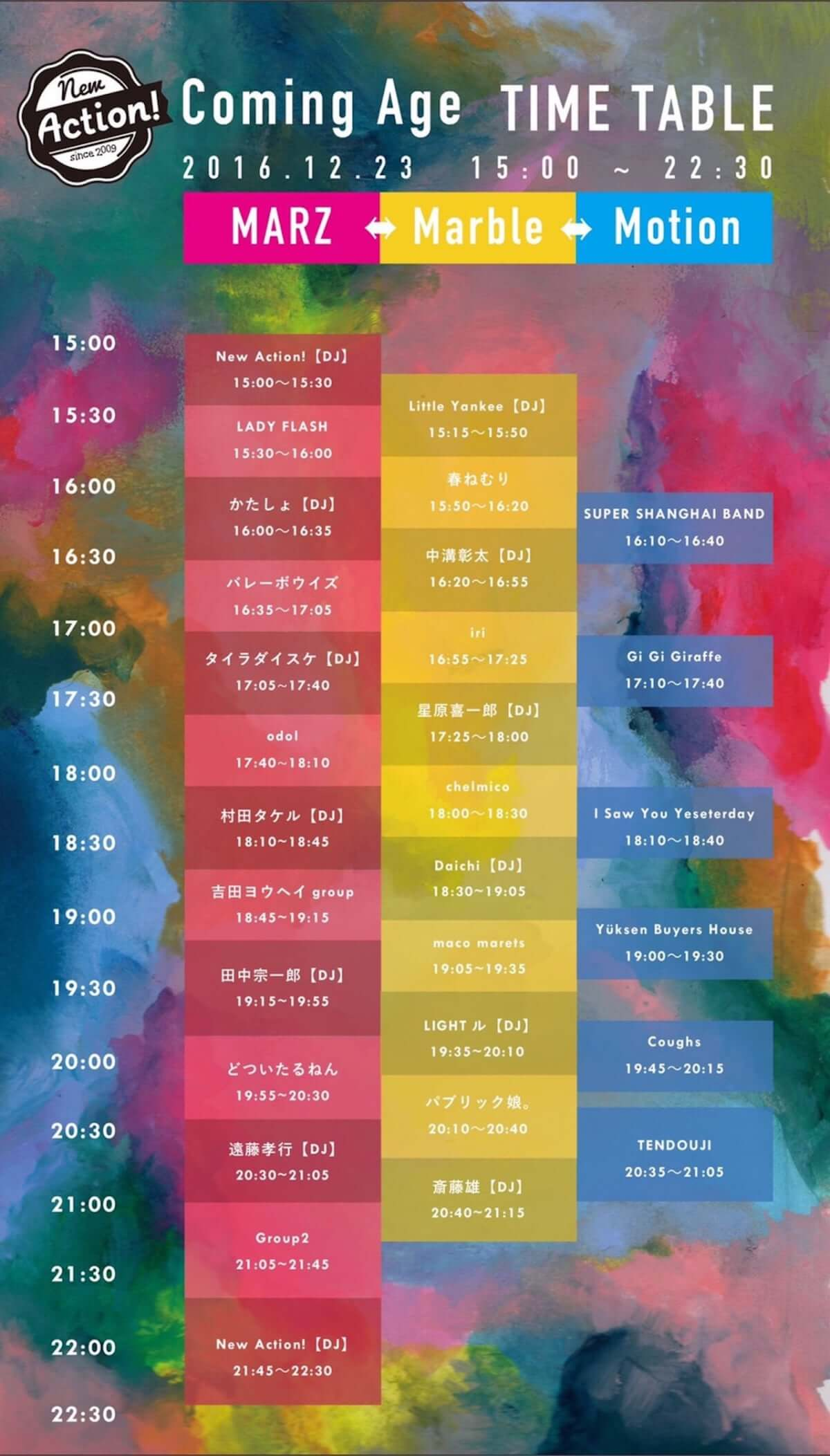 ZONE鼎談|新世代の誕生、6バンド+DJが作る新たなインディシーン interview19-zone2-3-1200x2105