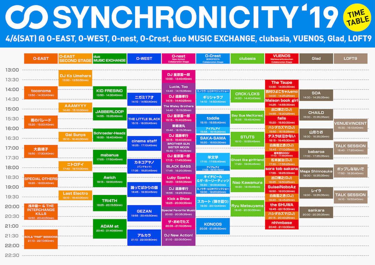 <SYNCHRONICITY'19>最終ラインナップ、タイムテーブルが発表!AAAMYYY、下津光史、Yasei Collective、Bearwearら21組 music190314_synchronicity_1-1200x848