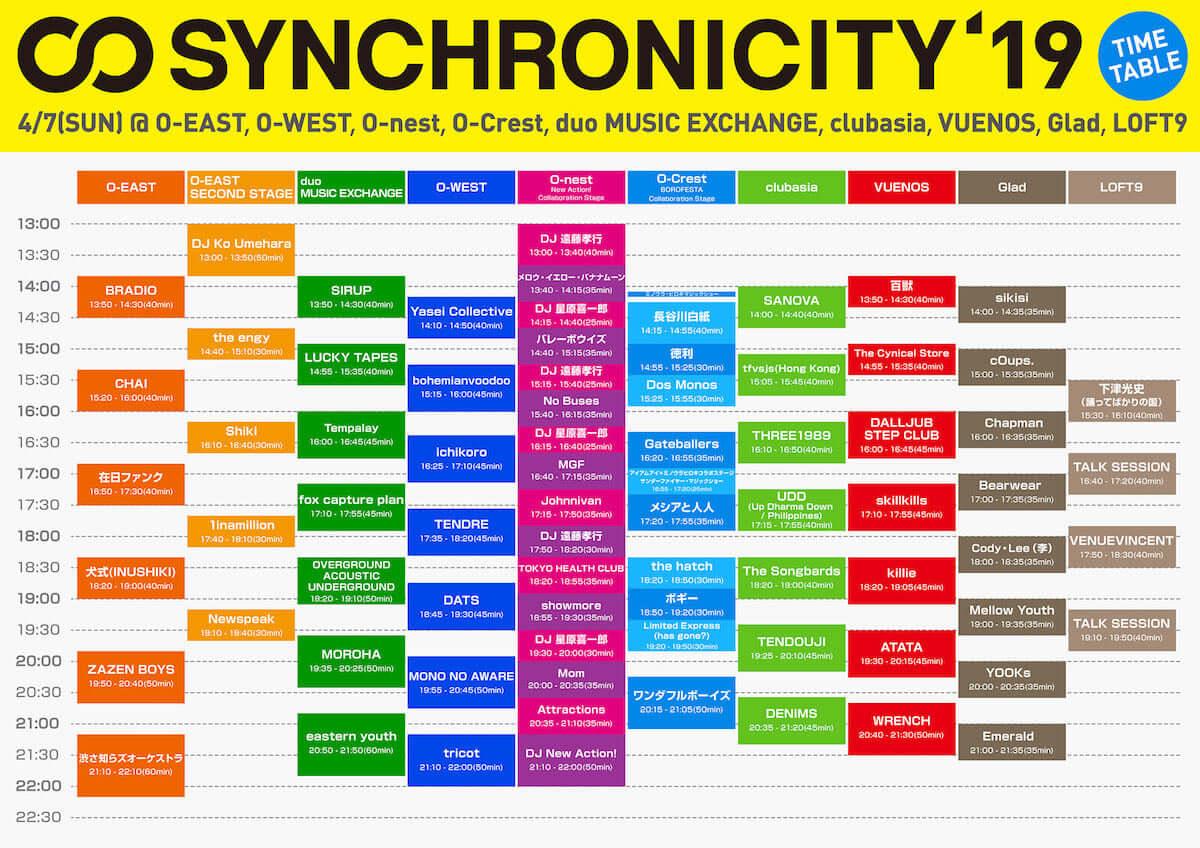 <SYNCHRONICITY'19>最終ラインナップ、タイムテーブルが発表!AAAMYYY、下津光史、Yasei Collective、Bearwearら21組 music190314_synchronicity_3-1200x848
