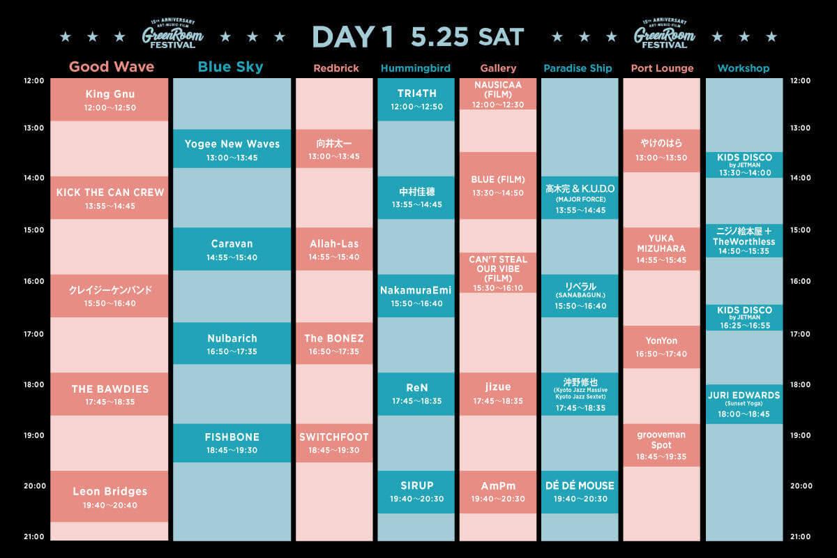 <GREENROOM FESTIVAL'19>開催がいよいよ来週に迫る 超豪華58組のアーティストが繰り出す至福の2日間 music190514-festival19_1