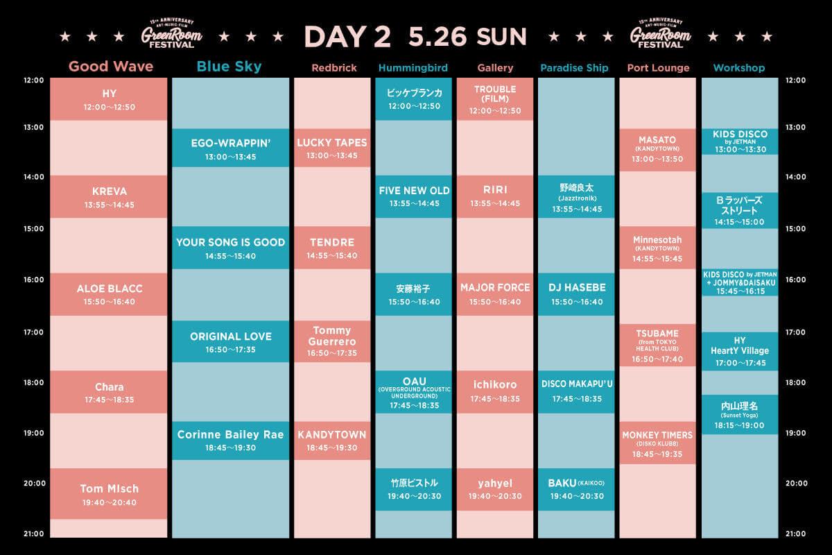 <GREENROOM FESTIVAL'19>開催がいよいよ来週に迫る 超豪華58組のアーティストが繰り出す至福の2日間 music190514-festival19_2