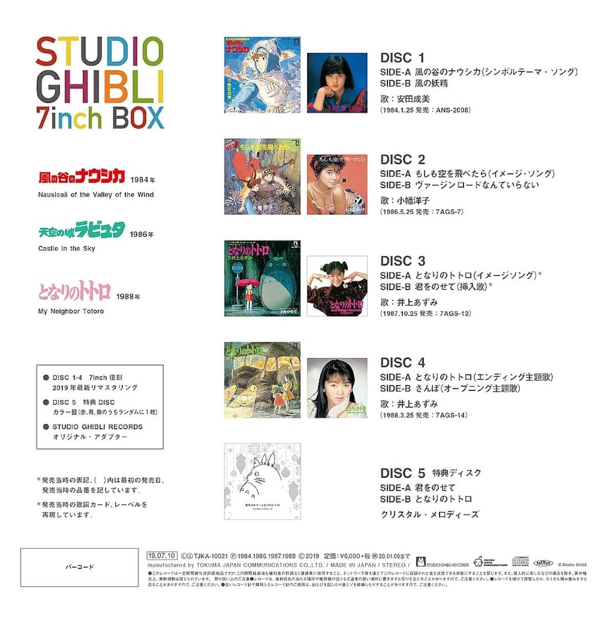 「天空の城ラピュタ」「となりのトトロ」など、スタジオジブリの主題歌が7インチレコードで完全復刻 music190528-ghibli-2-1