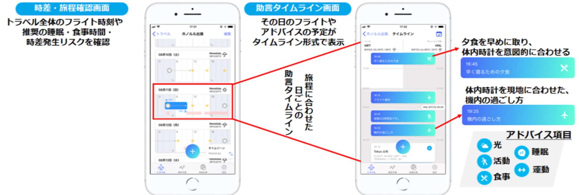 ANAから時差ボケを調整できるアプリが登場!? tech190820_ana_timelag_app_2-1920x649