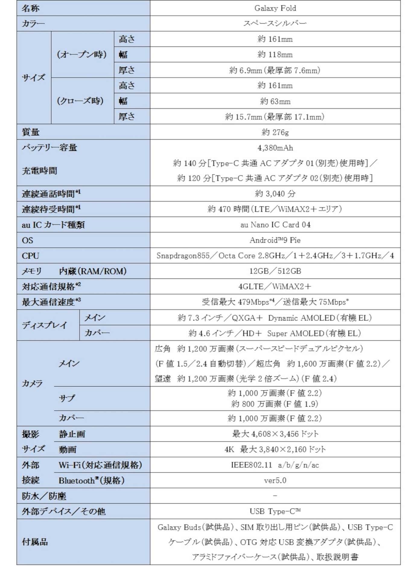 Galaxy Foldがついに日本で発売!au、Galaxy Harajukuなどで10月25日に販売開始 tech191010_galaxyfold_japan_3