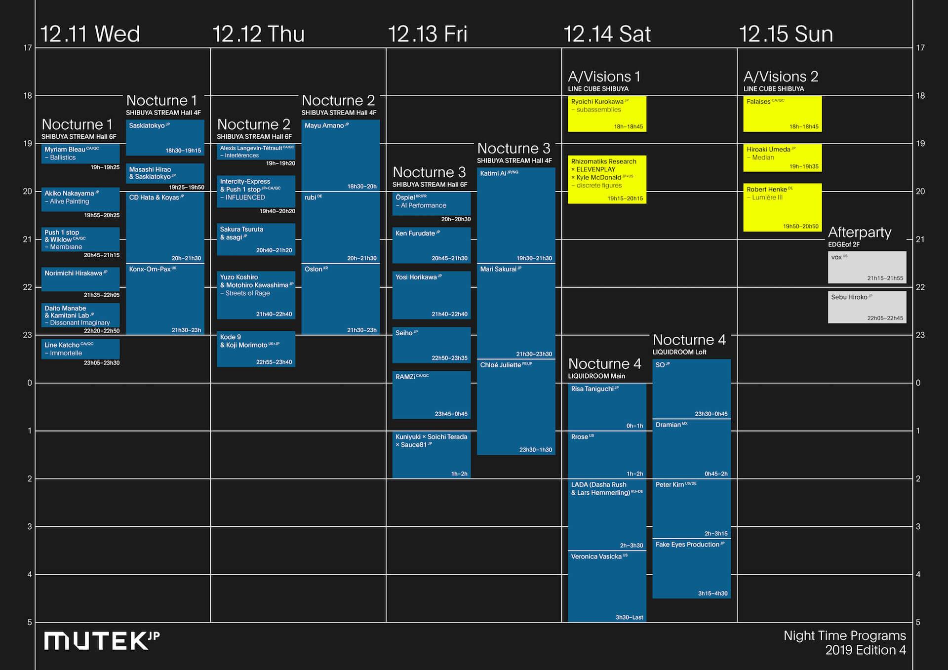 電子音楽&デジタルアートの祭典が渋谷に!<MUTEK.JP>最終フルラインナップ&タイムテーブル発表 art191205_mutek_11