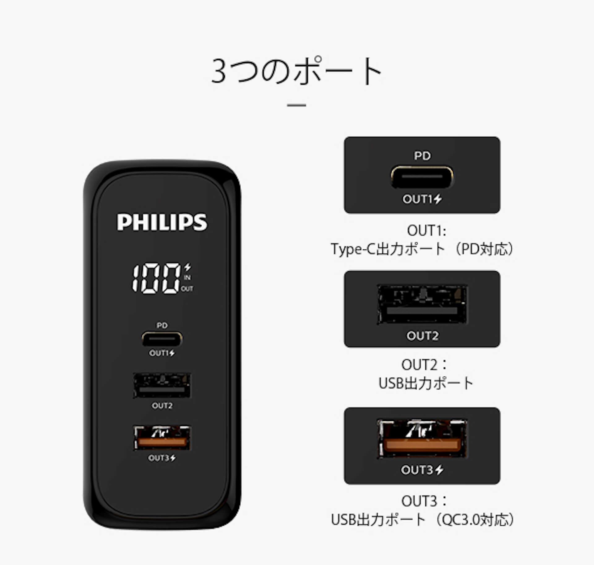 充電器とモバイルバッテリーが1つで完結するアダプターがPHILIPSから登場!クラウドファンディングにて先行販売が開始 tech200422_philips_05