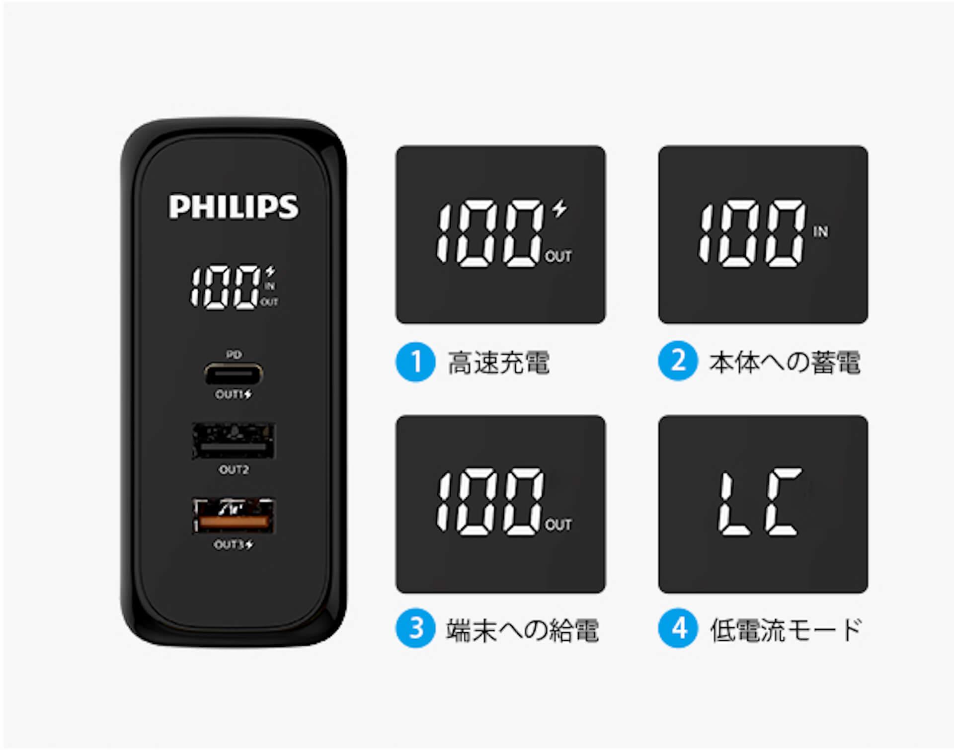 充電器とモバイルバッテリーが1つで完結するアダプターがPHILIPSから登場!クラウドファンディングにて先行販売が開始 tech200422_philips_07