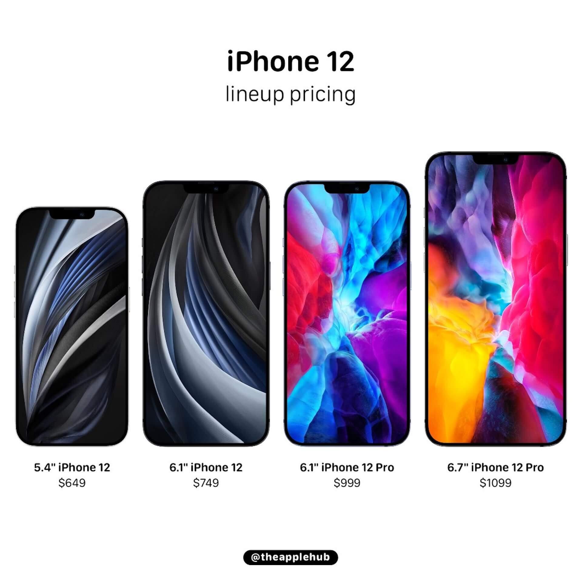 iPhone 12は649ドルから?最新レンダリング画像と販売価格がリーク|最小モデルはiPhone SEよりも小さくなる? tech200507_iphone12_main