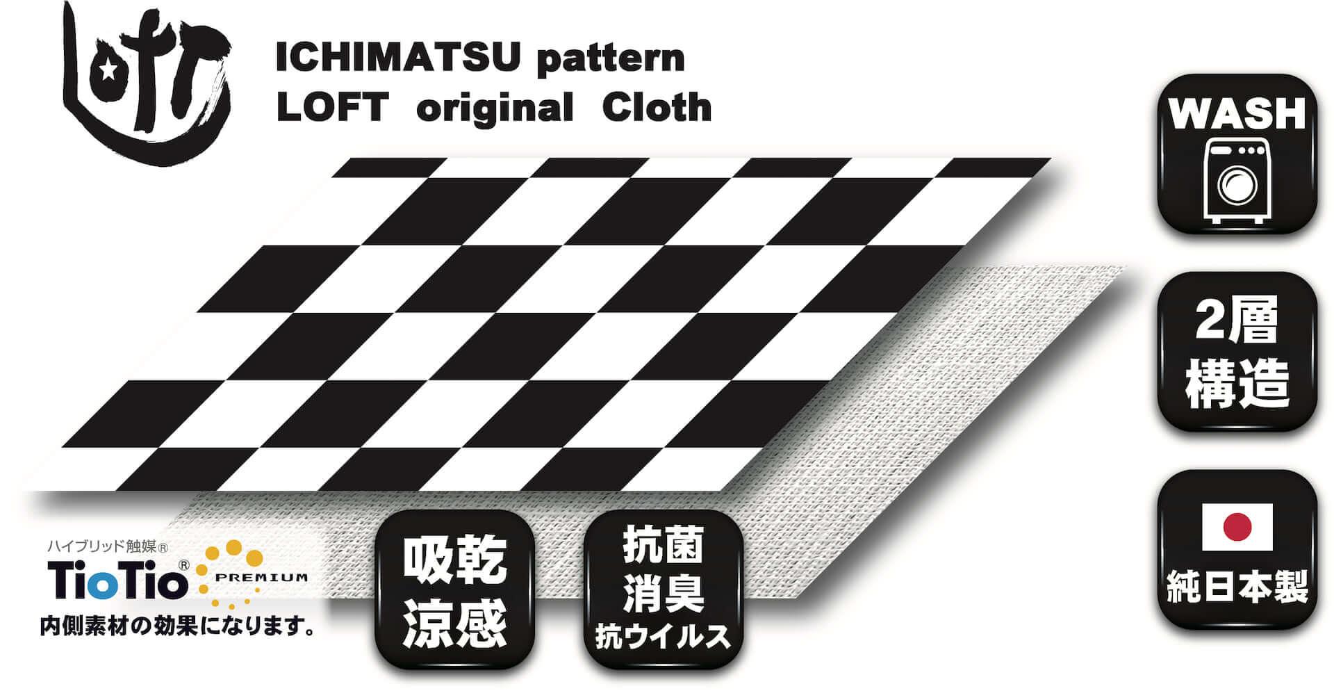 新宿ロフト支援プロジェクト「Forever Shinjuku Loft」でオリジナル布マスクが販売開始!トーク番組のレギュラー放送も決定 art200513_shinjuku_loft_project_2-1920x994