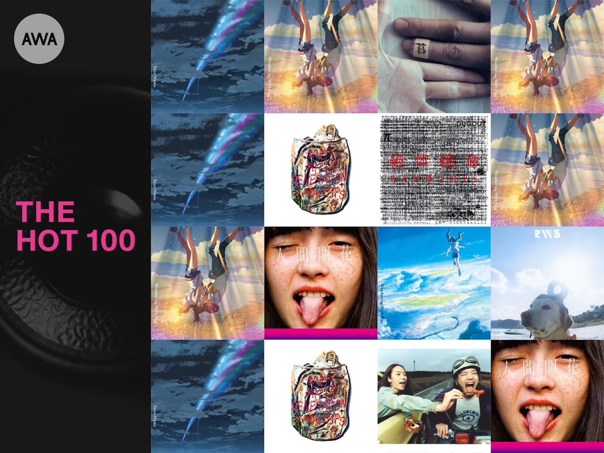 RADWIMPSがAWAで初の快挙「THE HOT 100」1位から100位まで独占!『君の名は。』『天気の子』主題歌もランクイン music200518_radwimps_01-1