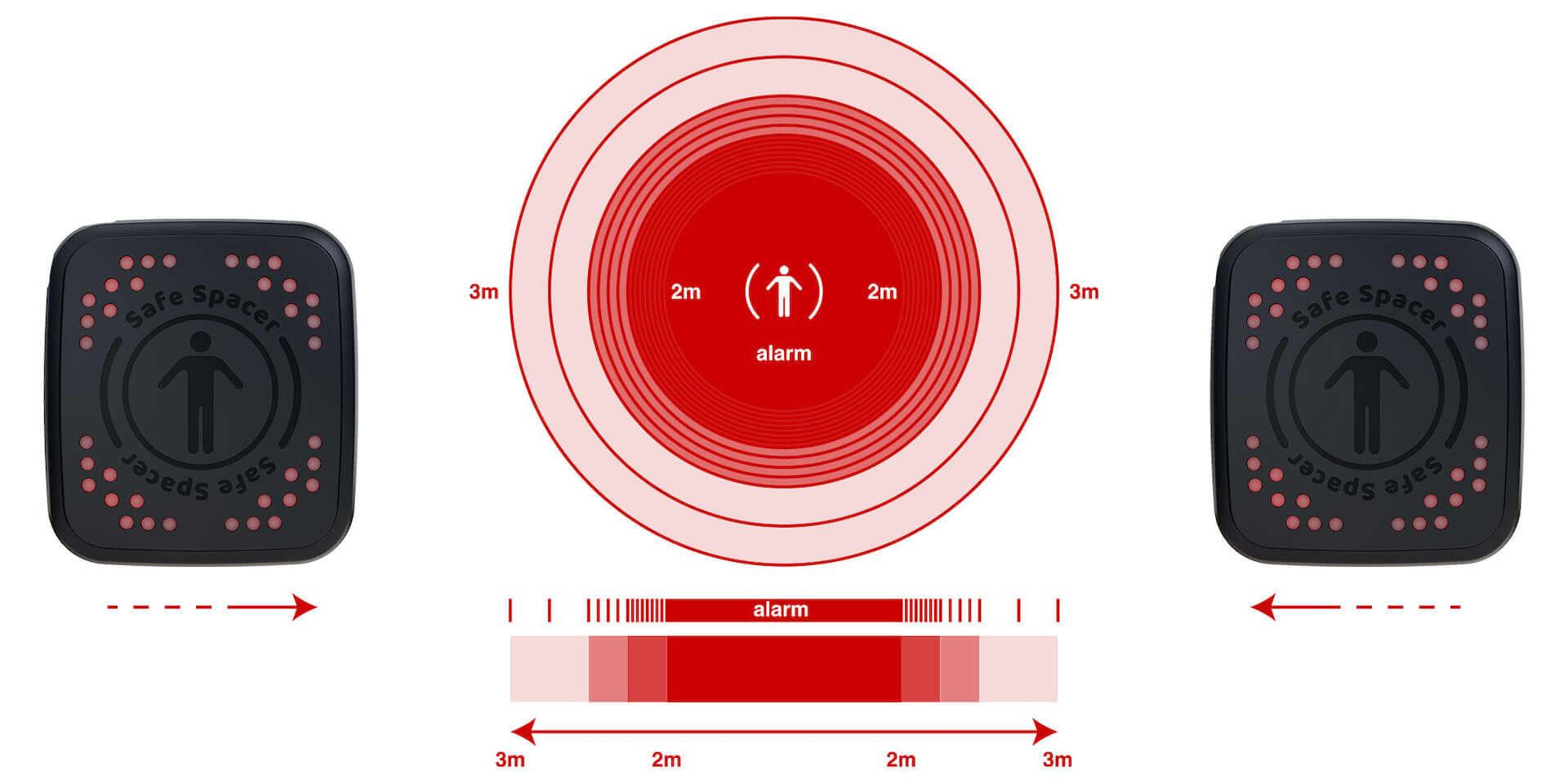 ソーシャル・ディスタンスを維持できるウェアラブル・デバイス『Safe Spacer(TM)』が発表! tech200521_wearablemonitor_02-1920x960