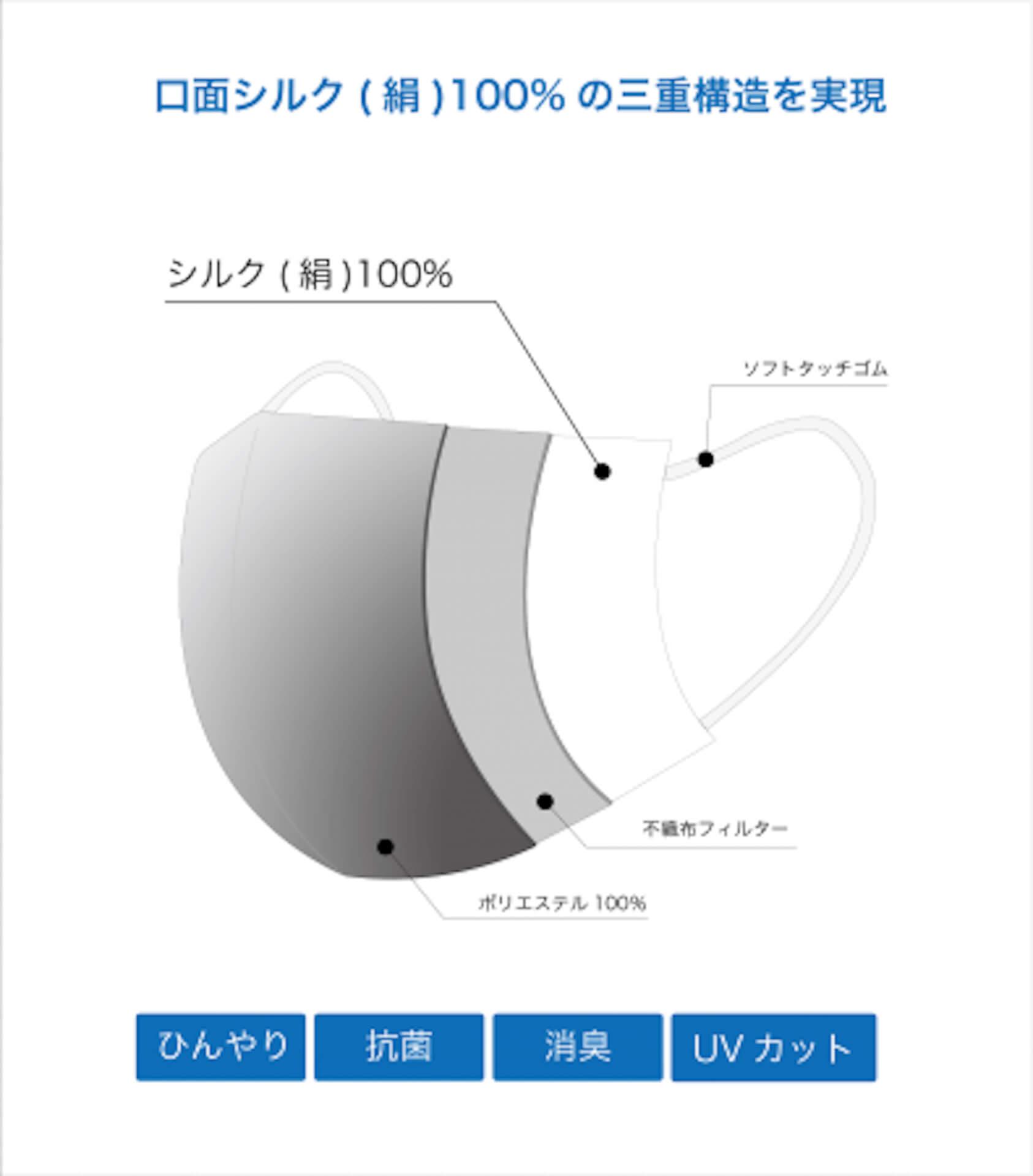 高機能マスクをファッションに!ファッションマスクに特化したECサイト「MASK WEAR TOKYO」がローンチ life200615_maskwear_4