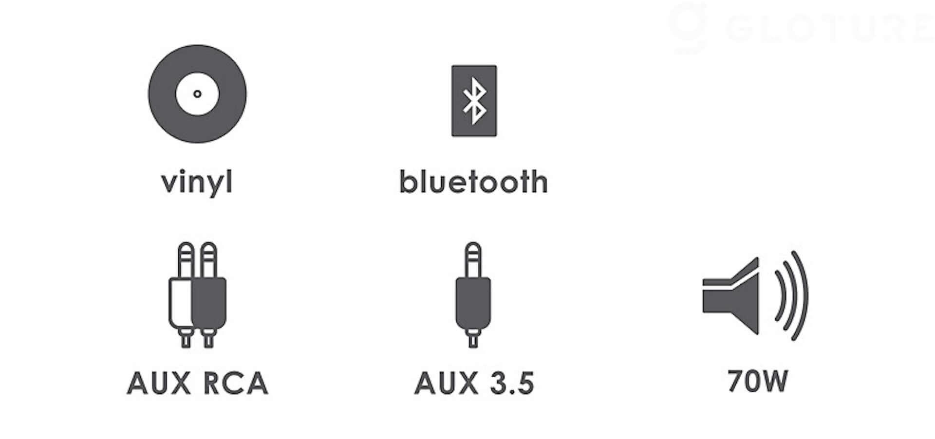 レコードもスマートフォンの音楽もこれ1つで!スピーカー内蔵型レコードプレイヤーがGLOTURE.JPにて販売開始 tech200520_hymseed_07-1920x902