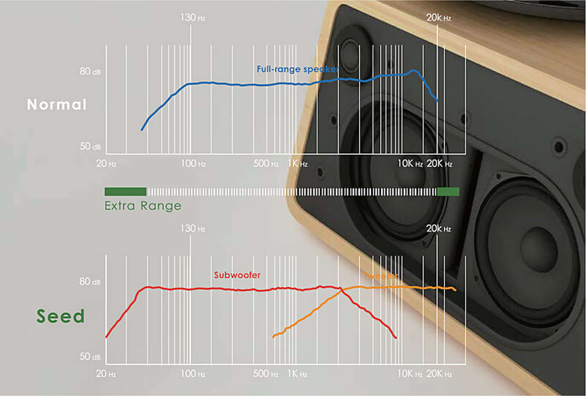 レコードもスマートフォンの音楽もこれ1つで!スピーカー内蔵型レコードプレイヤーがGLOTURE.JPにて販売開始 tech200520_hymseed_13-1920x1297