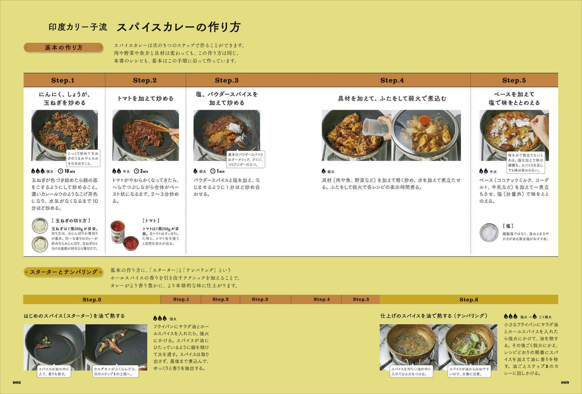 ディープなスパイスカレーをおうちでも!スパイス料理研究家・印度カリー子による本格カレーレシピ本が発売決定 gourmet200622_curry_book_2-1920x1302