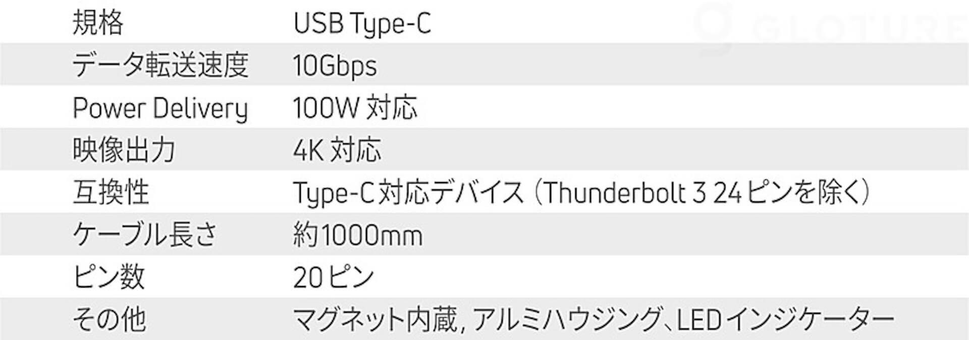 USB-Cのコネクタ同士をマグネットで引き寄せる!「HBLINK Magnet USB-C ケーブル」がGLOTURE.JPに登場 tech200625_usbc_cable_9