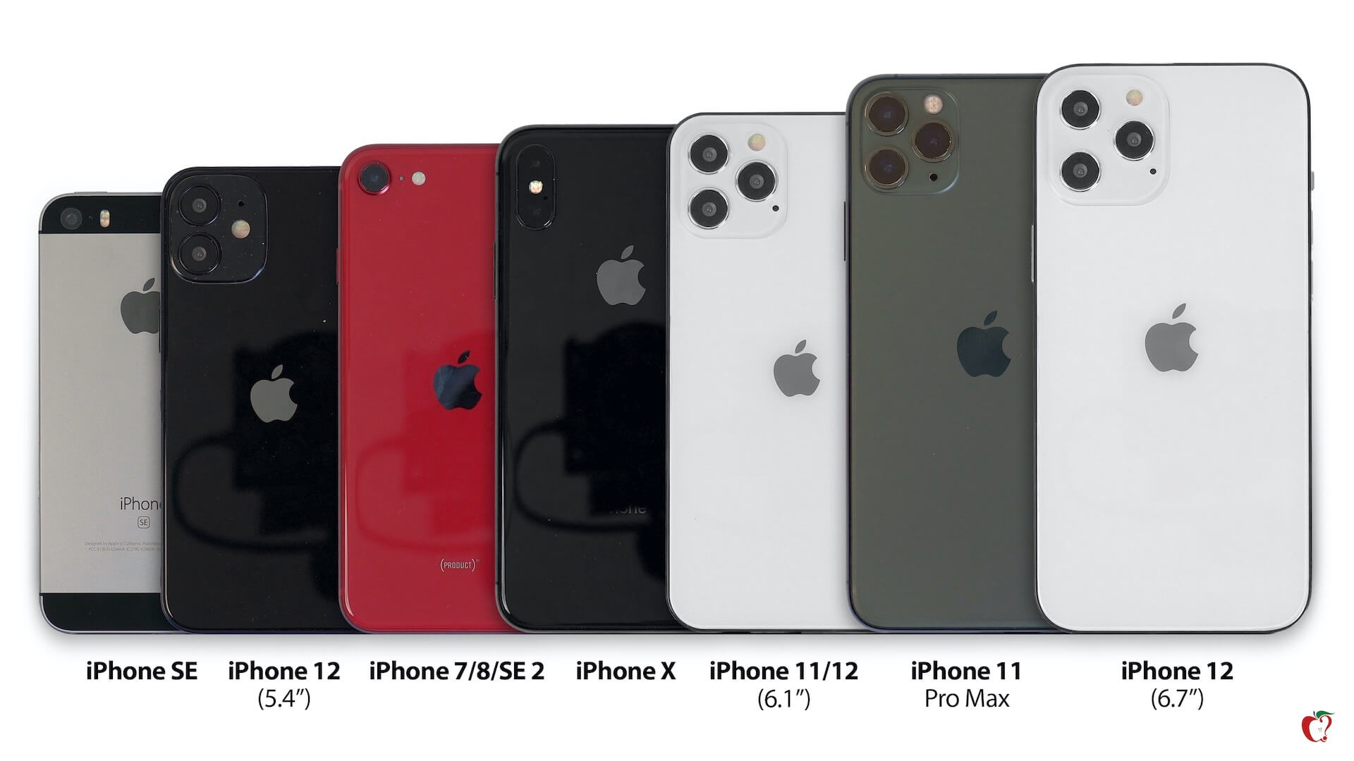iPhone 12シリーズの全サイズのモックアップと歴代iPhoneをサイズ比較した画像が公開! tech200708_iphone12_mockup_1