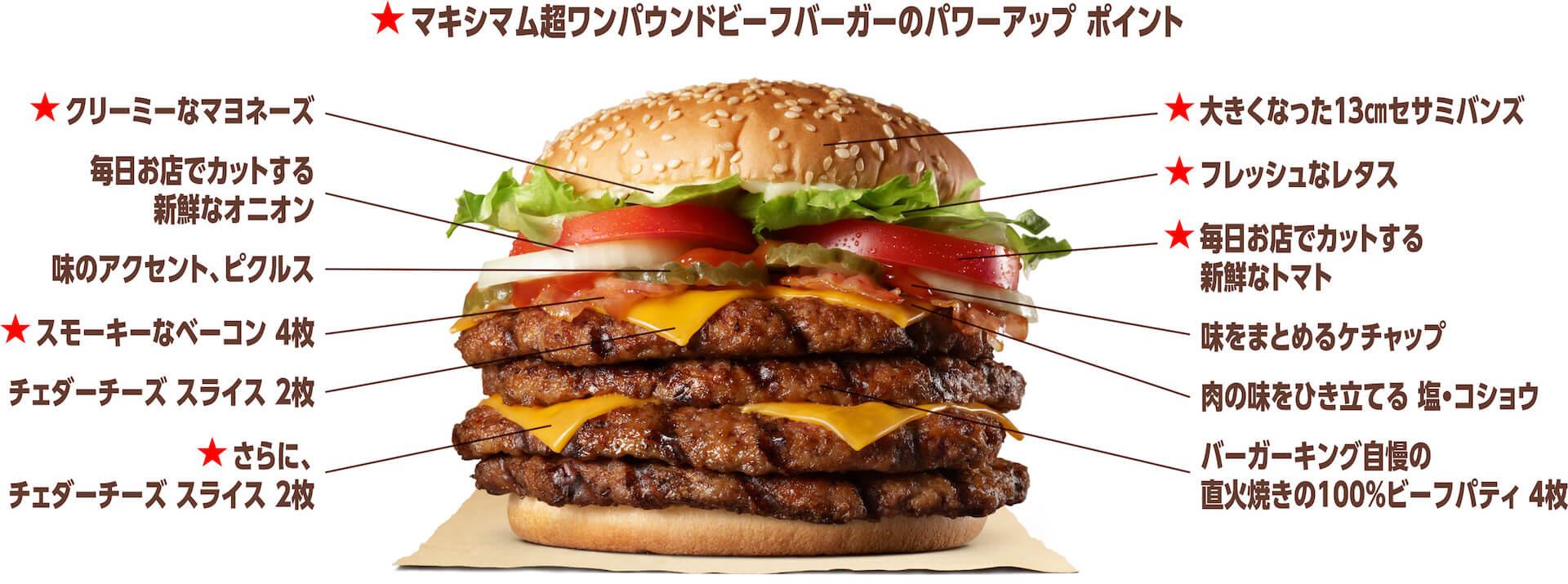 バーガーキングの人気シリーズ・ワンパウンドビーフバーガーが超パワーアップ!総重量607gの『マキシマム超ワンパウンドビーフバーガー』が数量限定発売 gourmet200721_burgerking_1