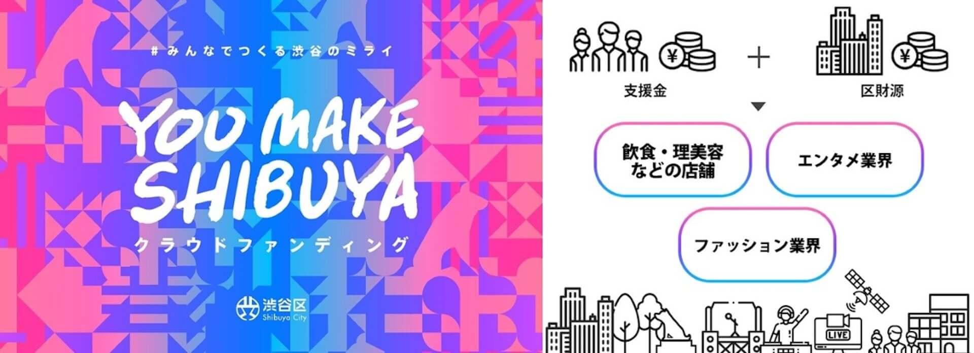 渋谷のカルチャーを支援する「YOU MAKE SHIBUYA クラウドファンディング」の特別映像が公開!Zeebra、DJ HASEBE、宇川直宏など23名が登場 art200721_youmakeshibuya_2-1920x696