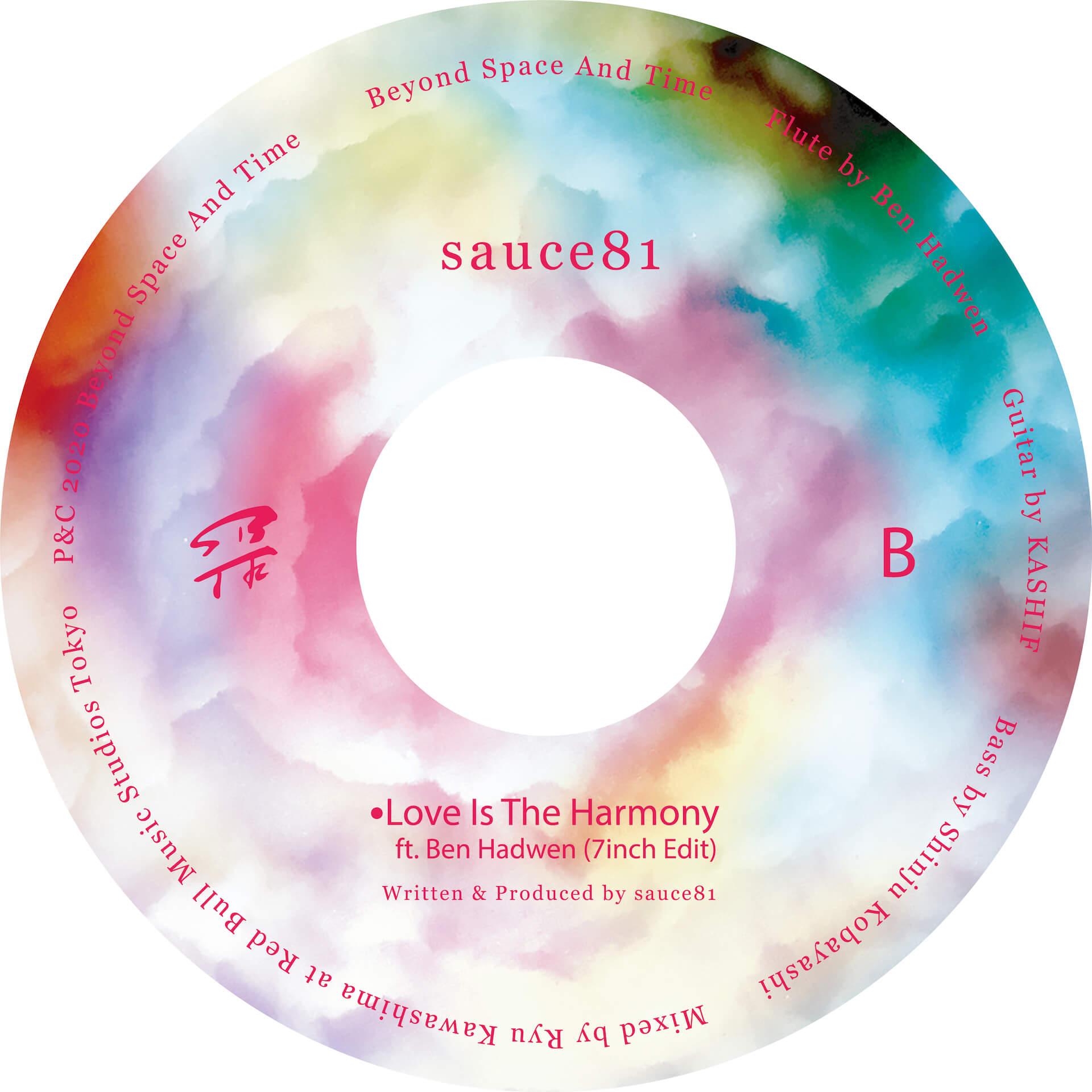 sauce81の未発表音源2曲が7インチレコードとしてRainbow Disco Clubのレーベルよりリリース アートワークはSENEKTが担当 music200824_sauce81_2