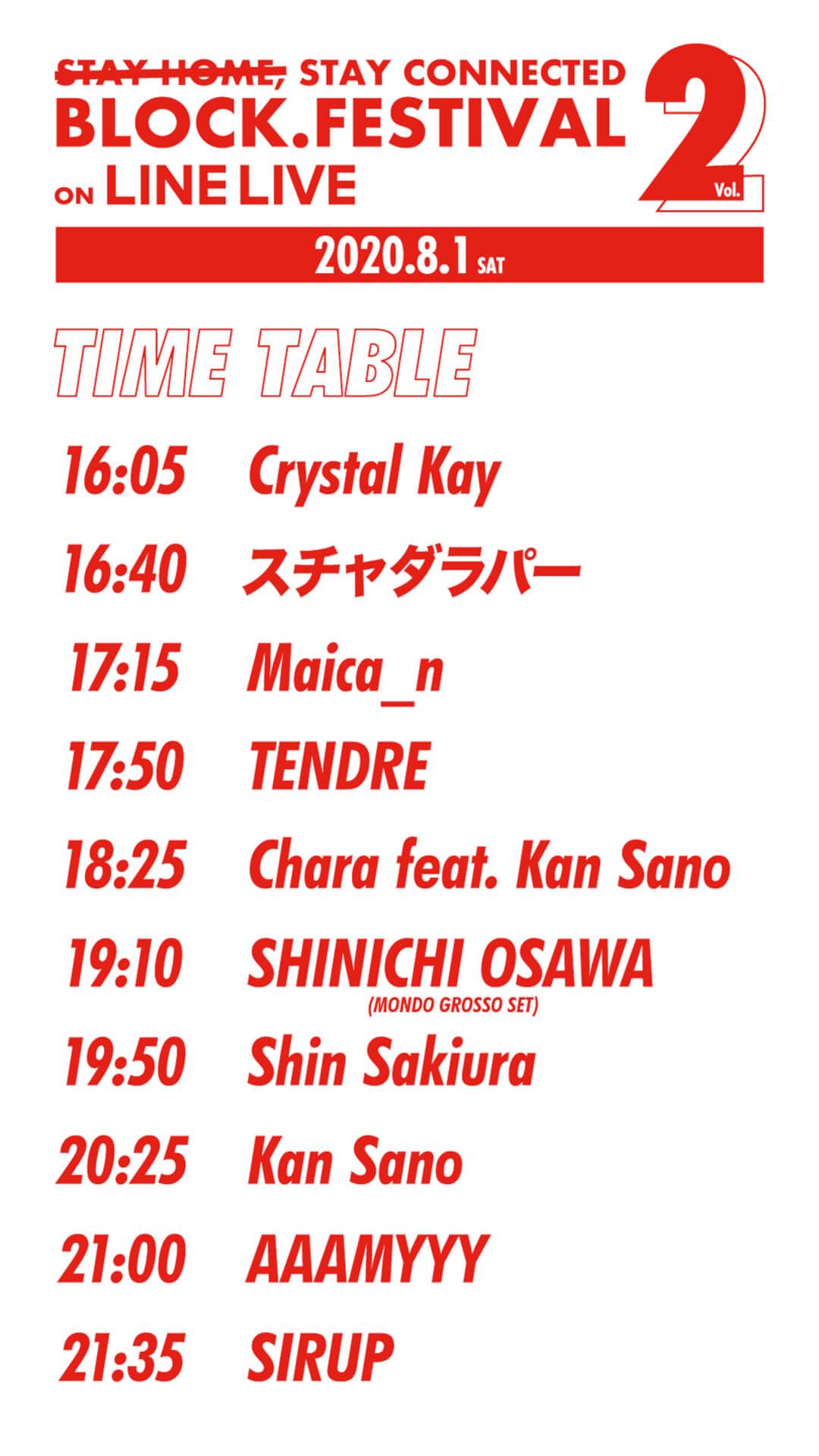 オンラインフェス<BLOCK.FESTIVAL Vol.2>にSHINICHI OSAWA、スチャダラパーらが追加&タイムスケジュールも公開!当日はリアル花火など特別企画も music2020729_blockfes9-2