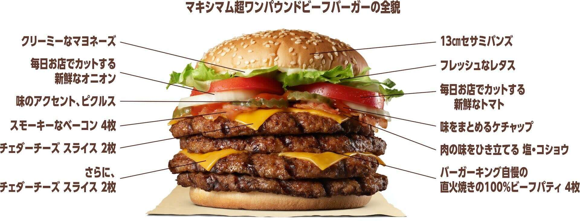 バーガーキングの最強のハンバーガーに挑め!『マキシマム超ワンパウンドビーフバーガー』が食べ放題となる期間限定キャンペーン<マキシマム・ザ・チャレンジ>開催決定 gourmet200915_burgerking_2-1920x732