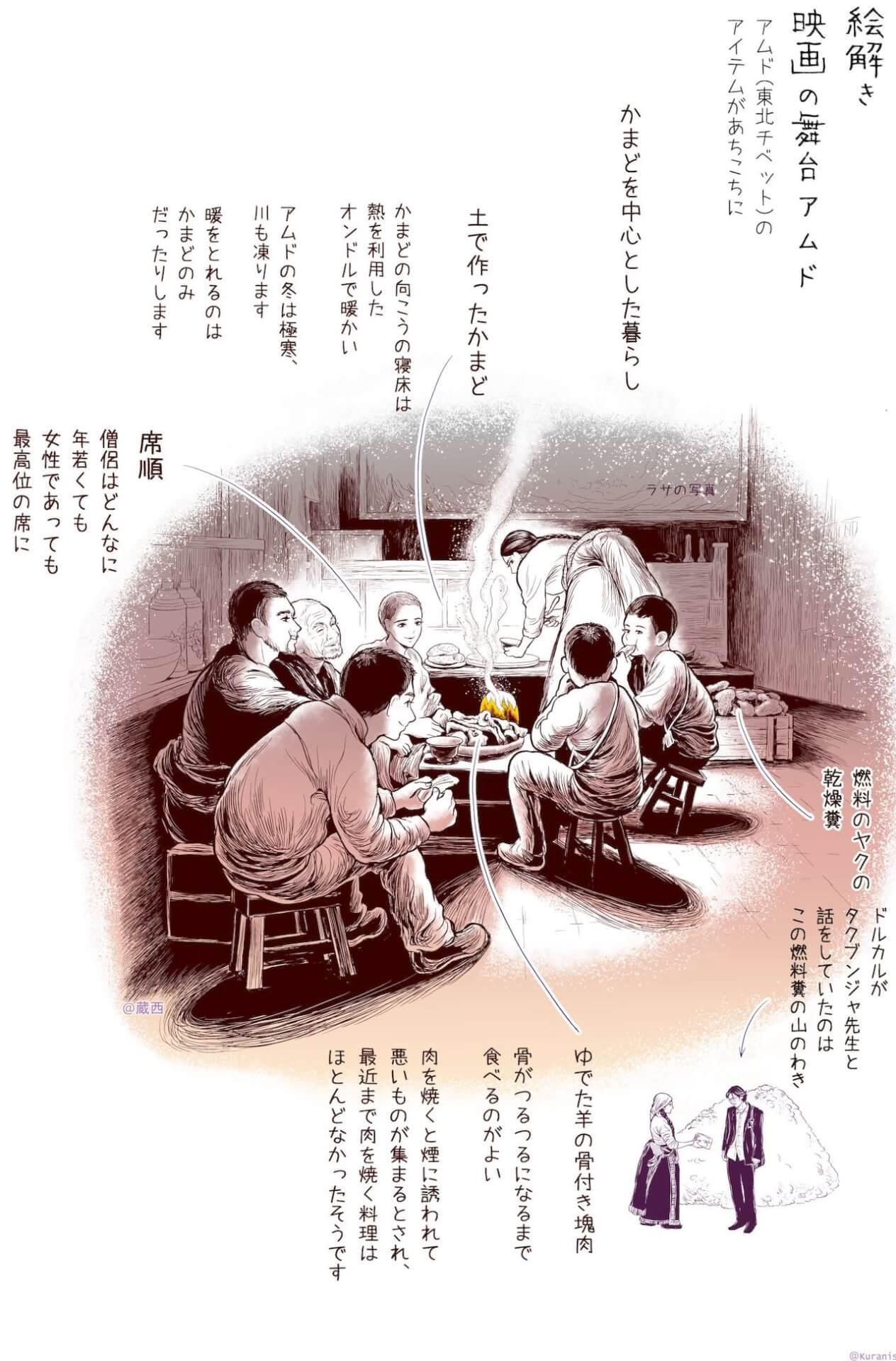 チベットの大草原で伝統と価値観に向き合う。ペマ・ツェテン監督作『羊飼いと風船』が劇場公開 文化を紐解く蔵西氏のイラストも解禁に film210108-hitsujikai-3
