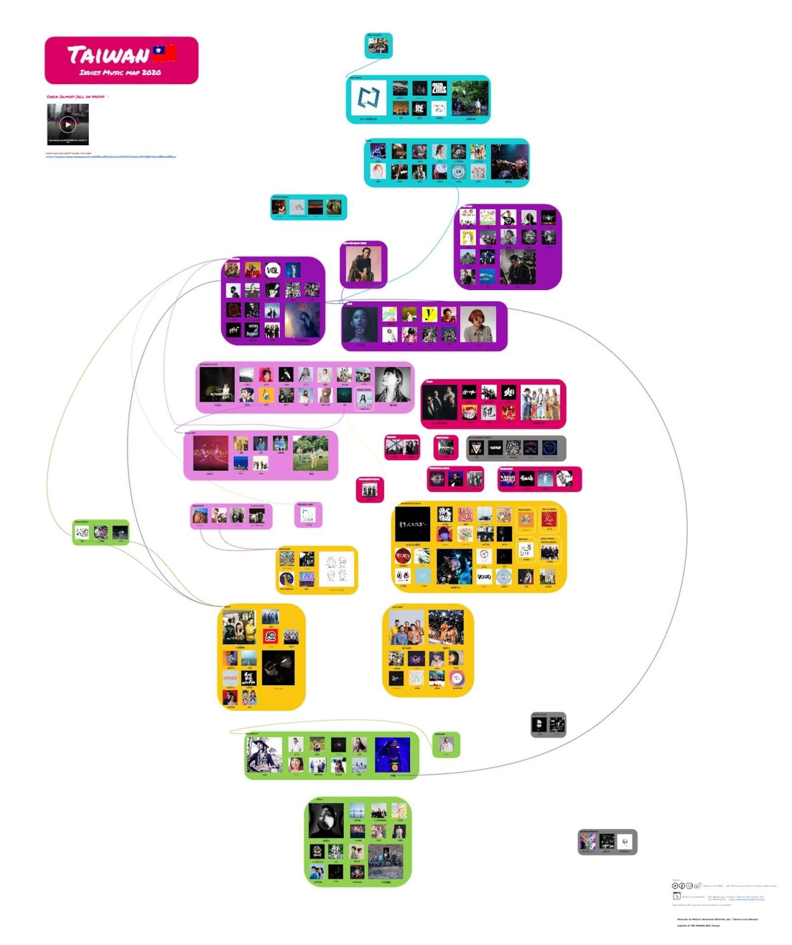 集合知で顧客体験をモダナイズするー台湾インディーズ音楽カオスマップ制作秘話 column210125_taiwan-02