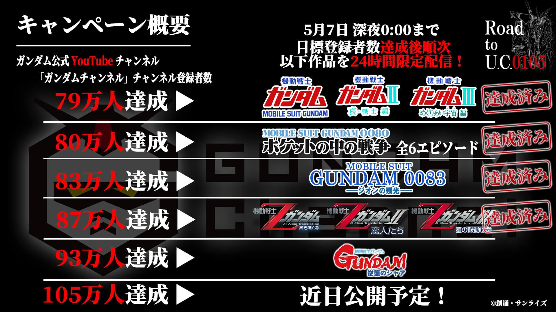 今度は『機動戦士ガンダム0080』が無料プレミア公開決定!ガンダム公式YouTubeチャンネル登録者80万人突破 art210212_gundam0080_4