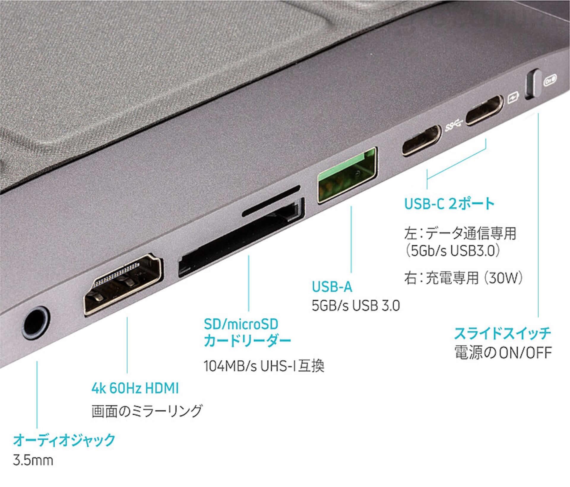 iPad Proの機能を強化できるハイエンドケース『FLEDGING HUBBLE』がGLOTURE.JPに登場!HDMIなど6つの拡張ポートを搭載 tech210323_gloture_7-1920x1642