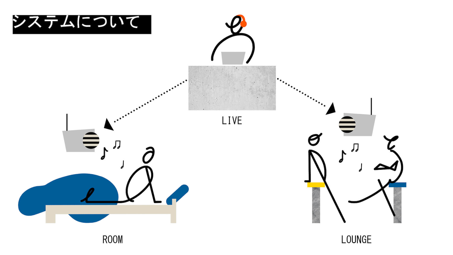 岩壁音楽祭による宿泊型アンビエントライブイベント<STAY IN AMBIENT>が開催!Seihoによる限定ライブも music210406_stayinambient_2