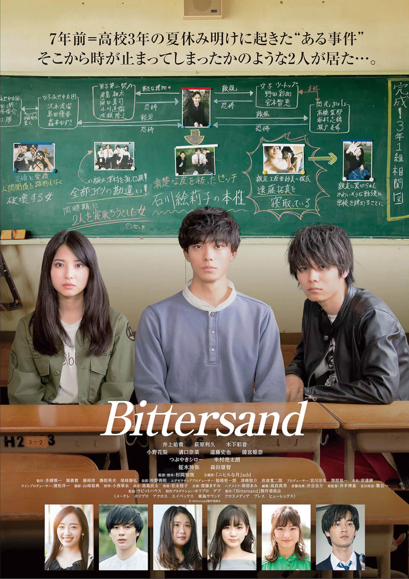 映画は主題歌とリンクして完結へ——対談:add × 映画『Bittersand』監督・杉岡知哉 interview210618_add-011