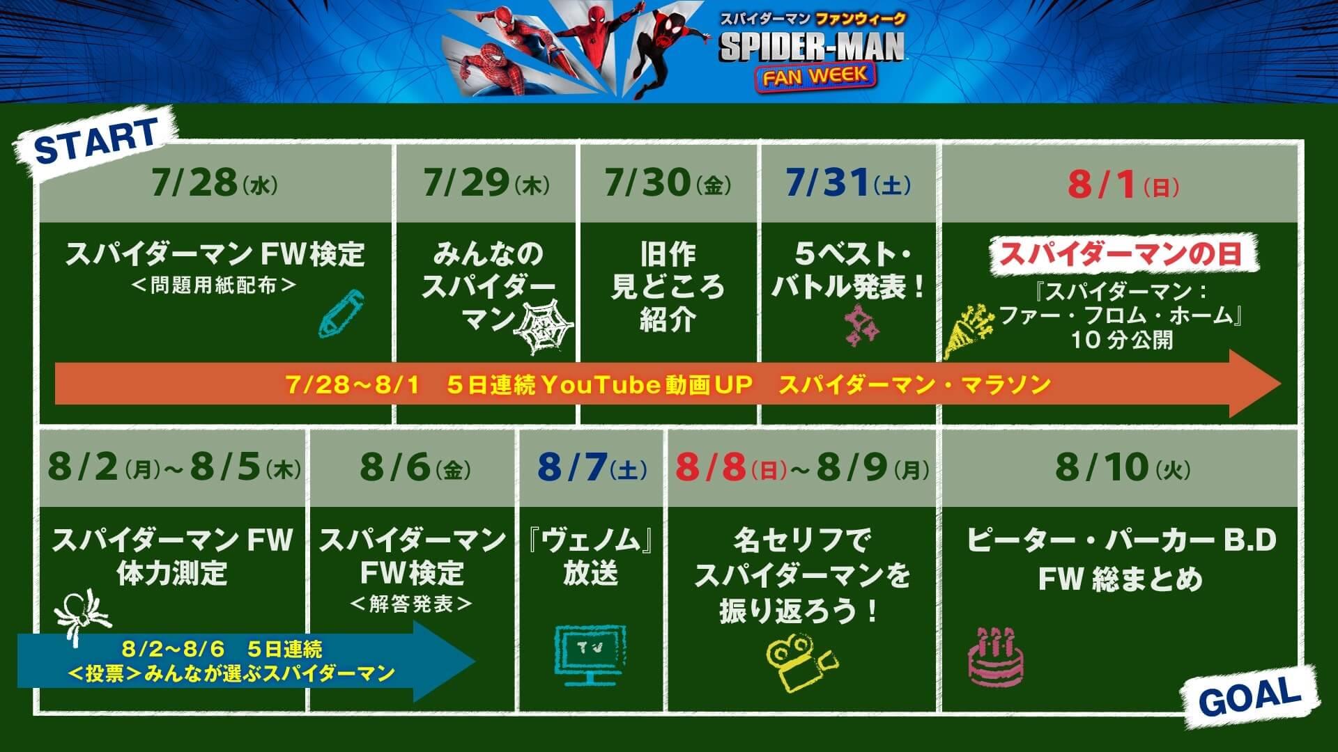 『スパイダーマン』シリーズの一部本編映像&NG映像も解禁!「スパイダーマン ファンウィーク」が本日より開催 flim210728_spiderman_1