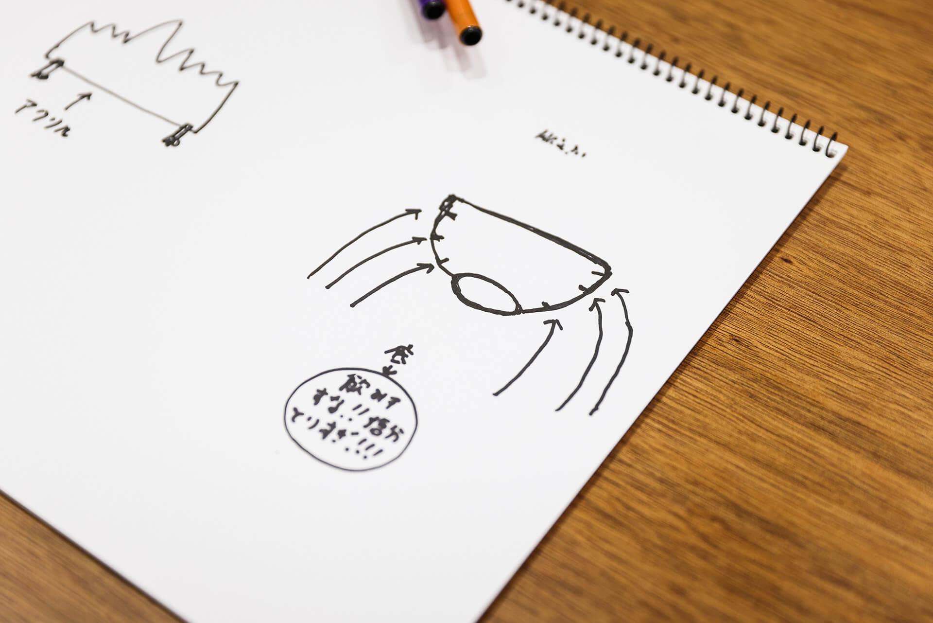 アーティスト・ぼく脳が仕掛ける『EkiLabものづくりAWARD2021』側方支援企画「既成概念という箱を壊せ!」 interview-ekilab-bokunou-7