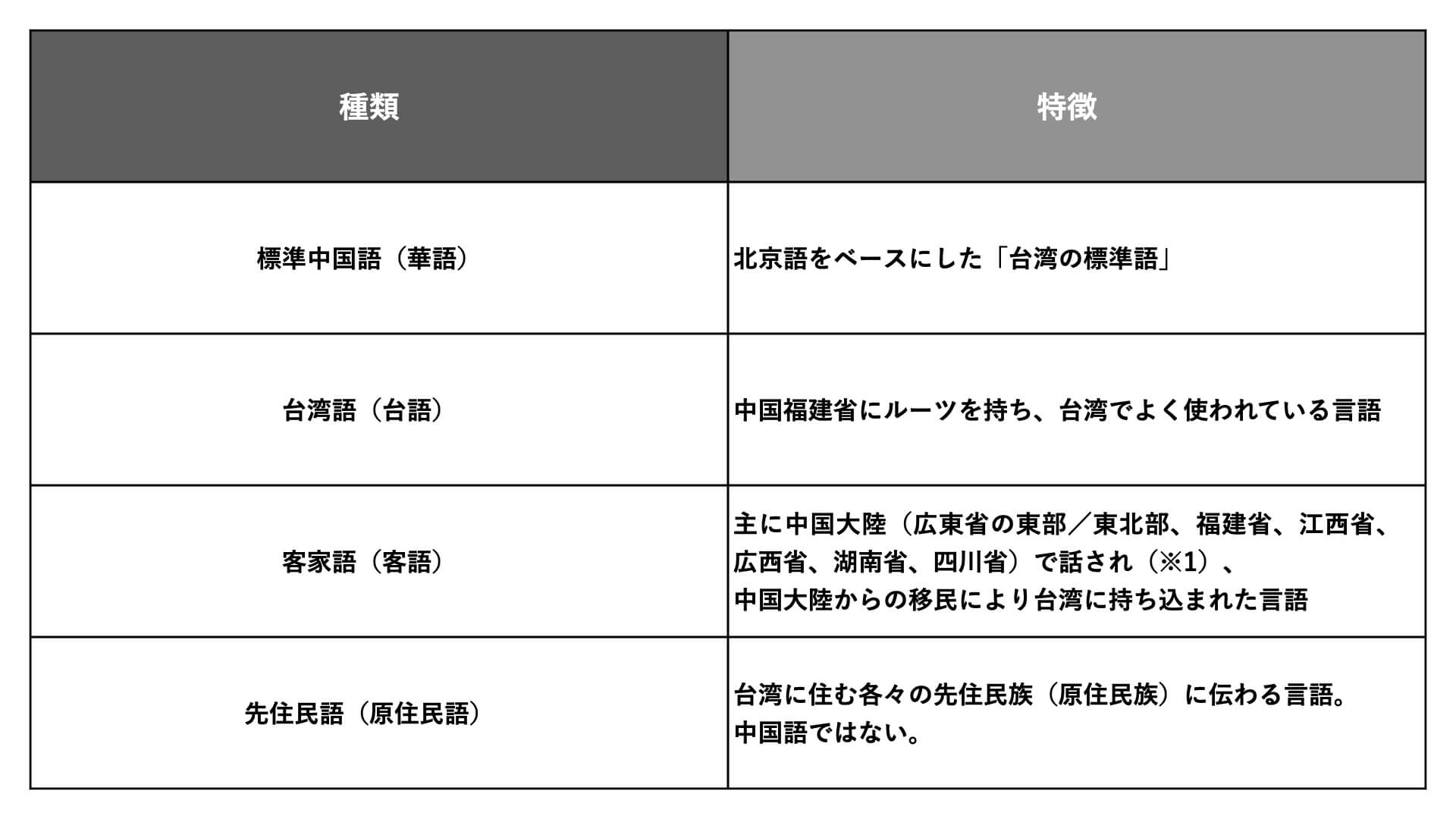 「台湾の音楽って何語?」問題を、台湾最大の音楽アワード金曲獎から紐解いてみた。 column210803_taiwan-goldenn-melody-awards-05