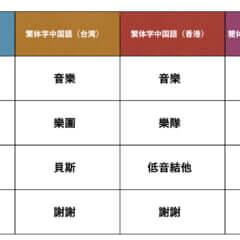 taiwan-goldenn-melody-awards