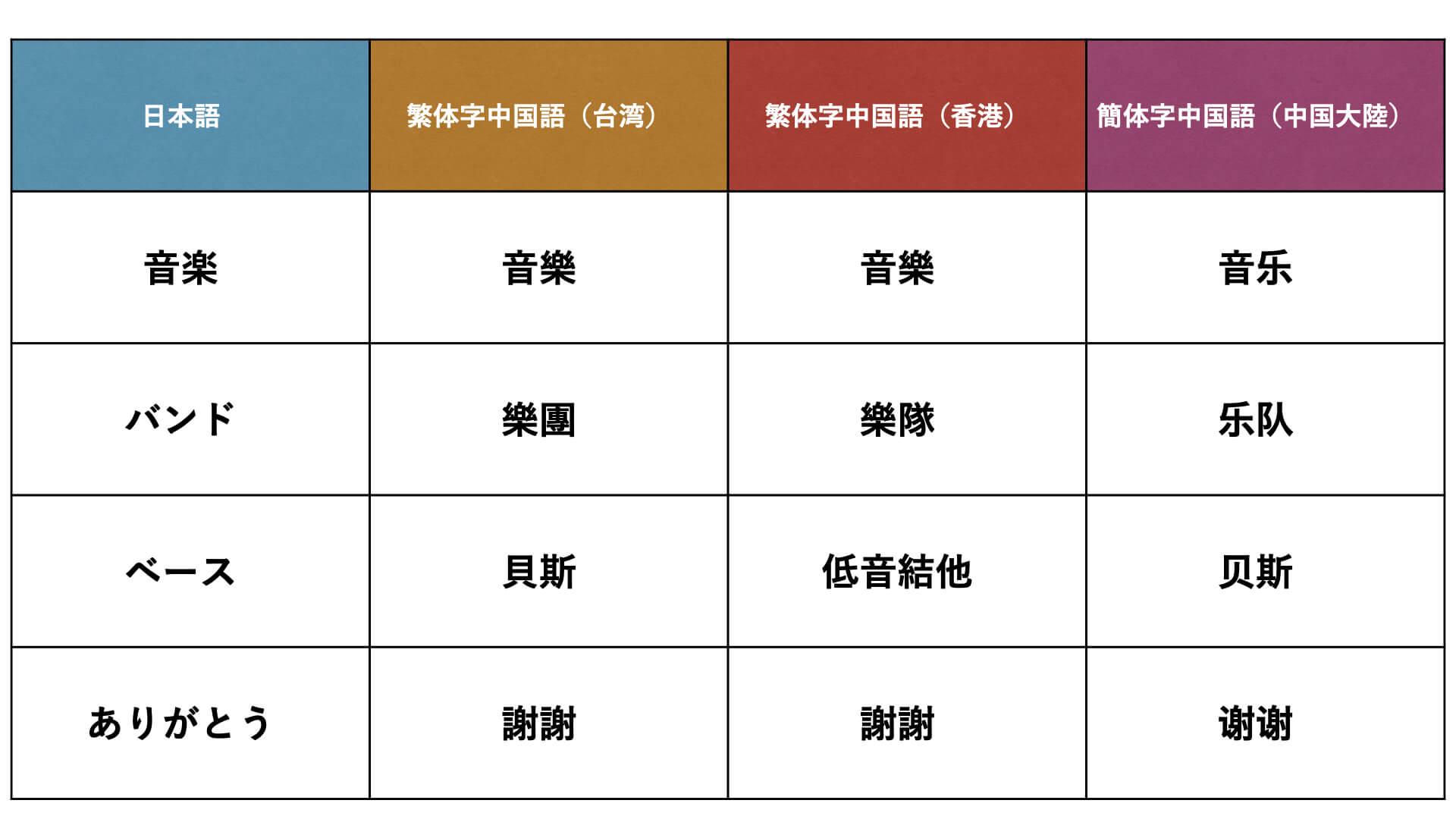 「台湾の音楽って何語?」問題を、台湾最大の音楽アワード金曲獎から紐解いてみた。 column210803_taiwan-goldenn-melody-awards-07