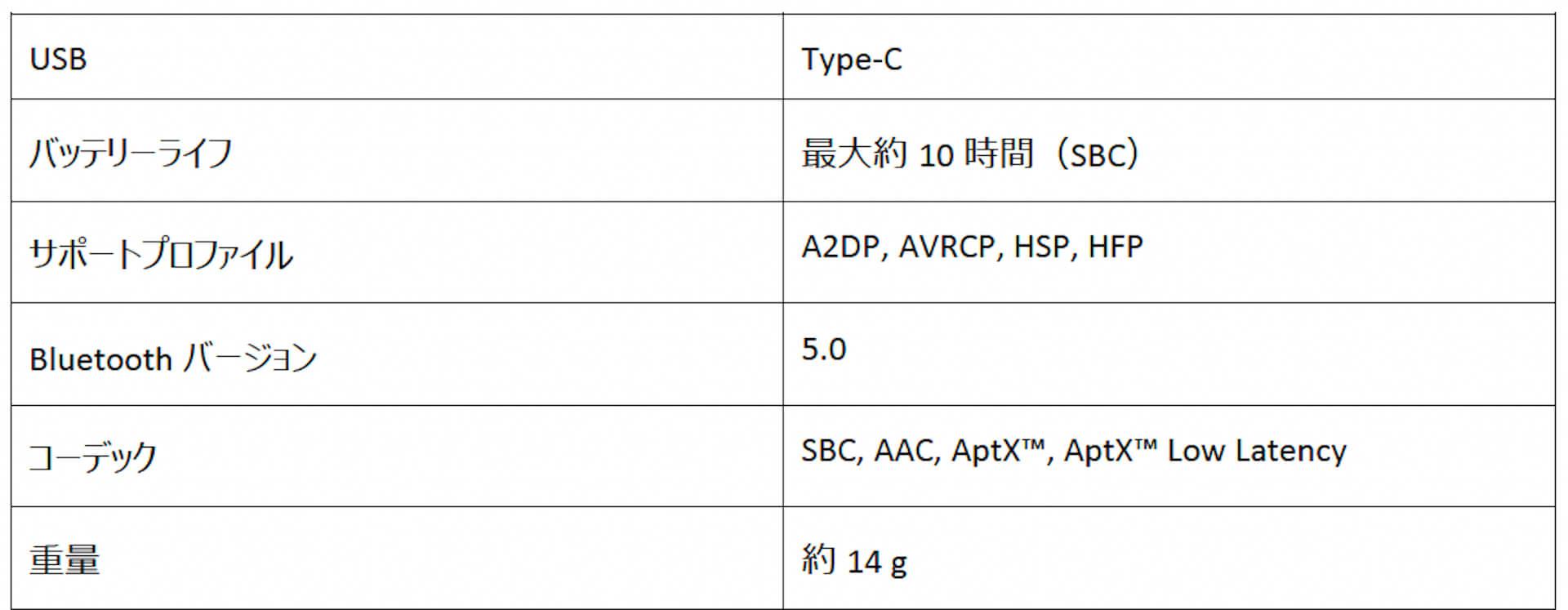 ゼンハイザーからワイヤレス&有線に対応するプロ仕様のモニタリングイヤホン『IE 100 PRO Wireless』が発売決定! tech210930_sennheiser_9